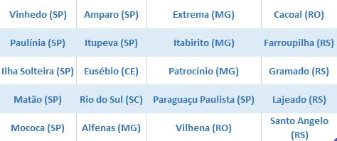 tabela-20-cidades-microfranquia