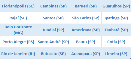 tabela-20-cidades